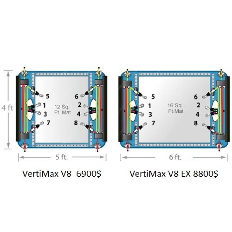Платформа VertiMax V8 EX